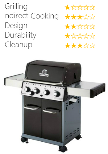Broil King gas grill rated