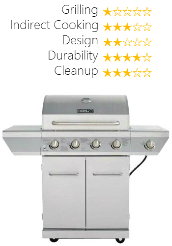 NextGrill gas grill reviewed