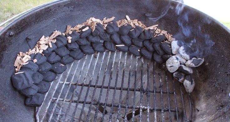 charcoal heat snake method