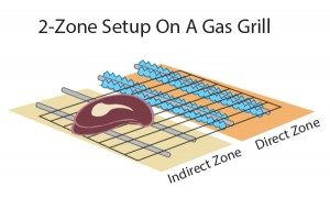 setup gas grill