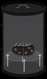 basket inside ugly drum