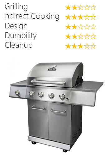 dyna glo gas grill reviewed under 500