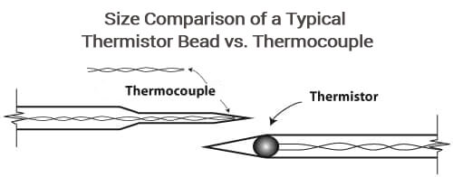 compare thermistor to thermocouple