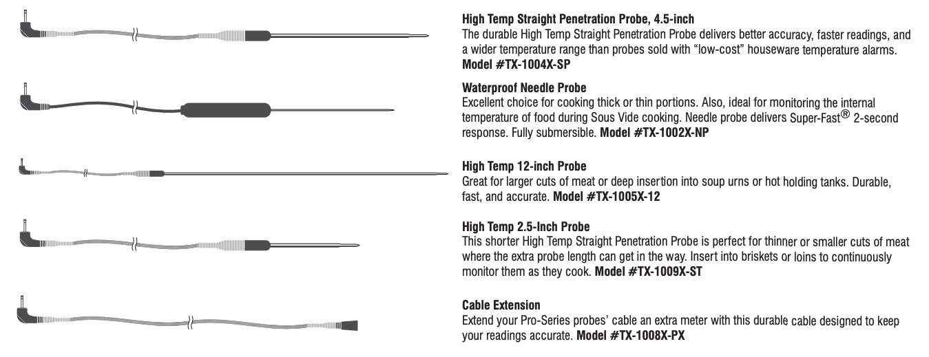 list of thermometer probes