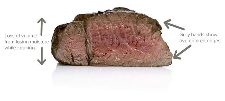 example of overcooked steak